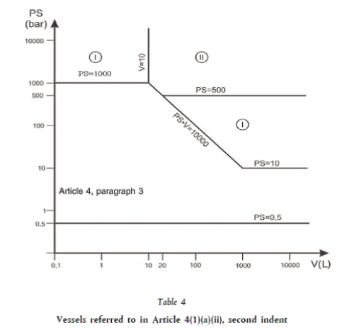 ped directive 2014 68 eu pdf